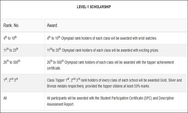 IOEL Level 1 Scholarship