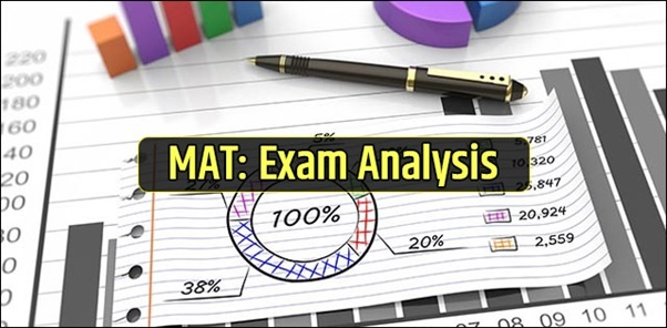 MAT 2018 Exam Analysis