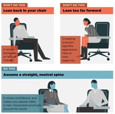 job interview, back posture, how to sit in the interview