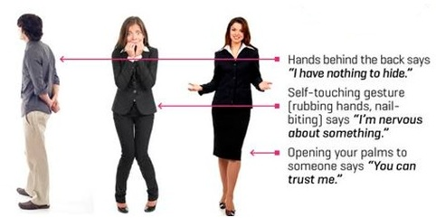 mba job interview, hand gestures