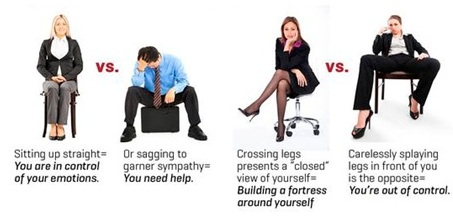 mba interview, job interview tips