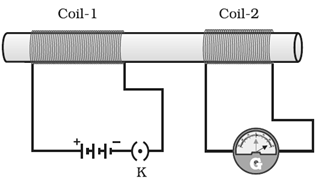 magnetic effect due to adjacent coils
