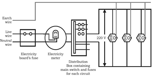 diagram of common domestic circuit