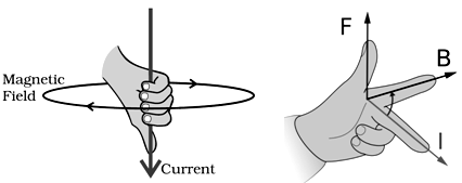 fleming's left hand rule, right hand thumb rule