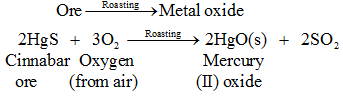 roasting of metal sulphidfe