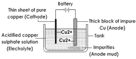 electron shell diagram of mercury