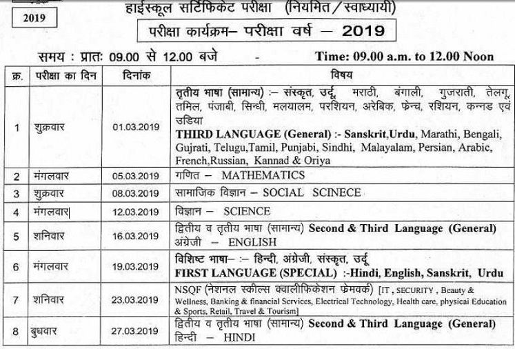 MP Board Class 10th Date sheet 2019: Check MP Board SSC Time