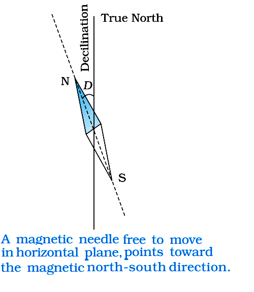 Chapter Notes of CBSE Class 12 Physics Magnetism and Matter