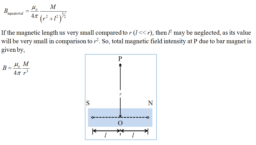 CBSE Chapter Wise Notes Physics Class 12, Magnetism and Matter