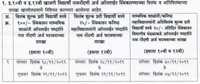 Maharashtra HSC, SSC Exam 2020