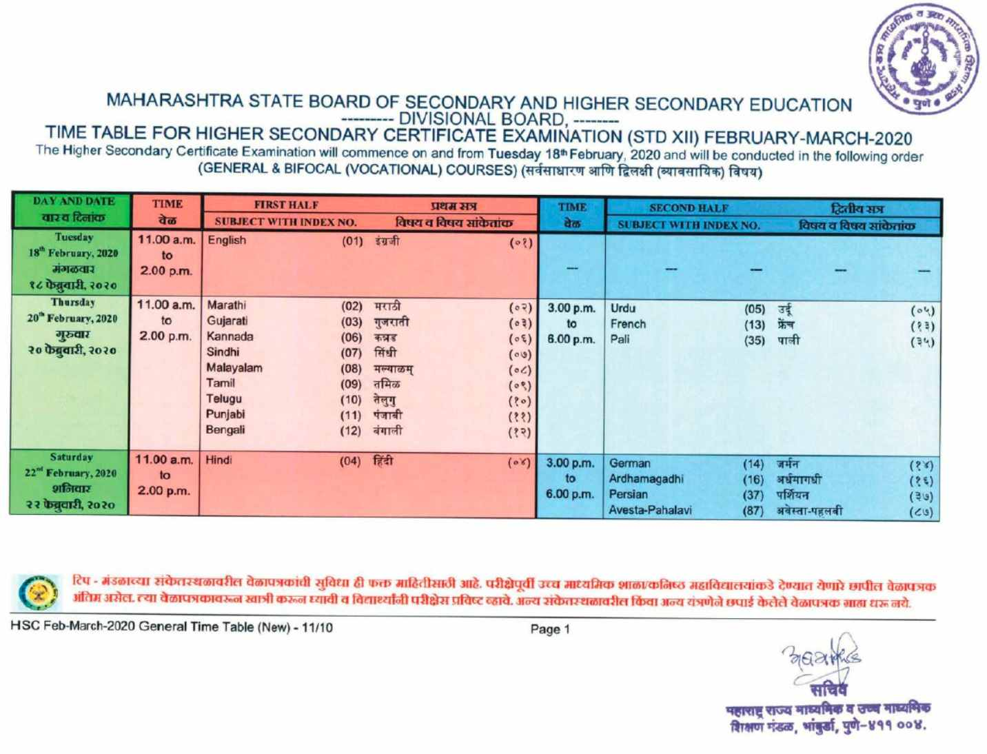 12th (HSC) Time Table for Maharashtra Board Exams 2020