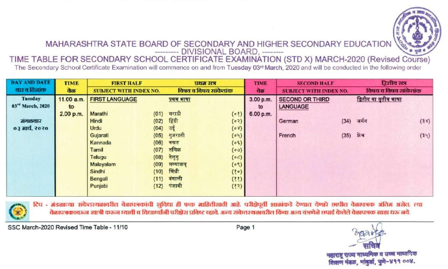 10th (SSC) Time Table for Maharashtra Board Exam 2020
