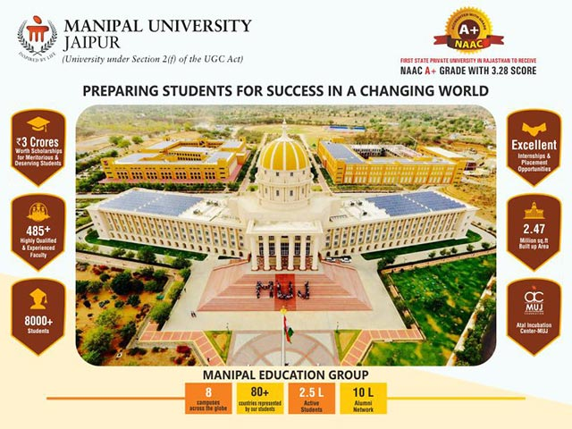 Manipal University Jaipur – Where Academic Excellence Meets Industry Expectations