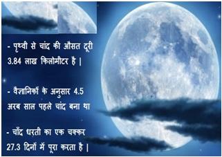 Moon Fact