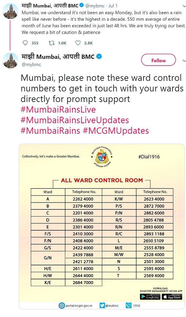 Mumbai Floods 2019 Helpline Number