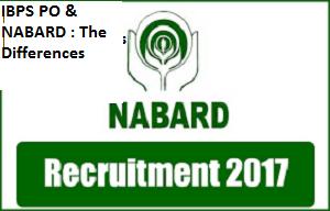 NABARD job profile