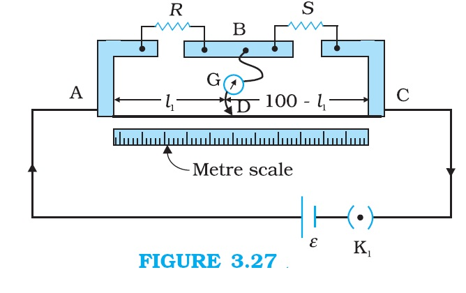 Class 12 Physics NCERT textbook, chapter 3, question 3.10 figure 3.27