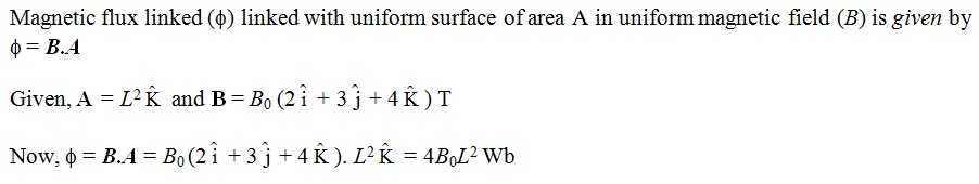 NCERT Exemplar Solutions for Class 12 Physics - Chapter 6: Electromagnetic Induction (Solution 6.1)