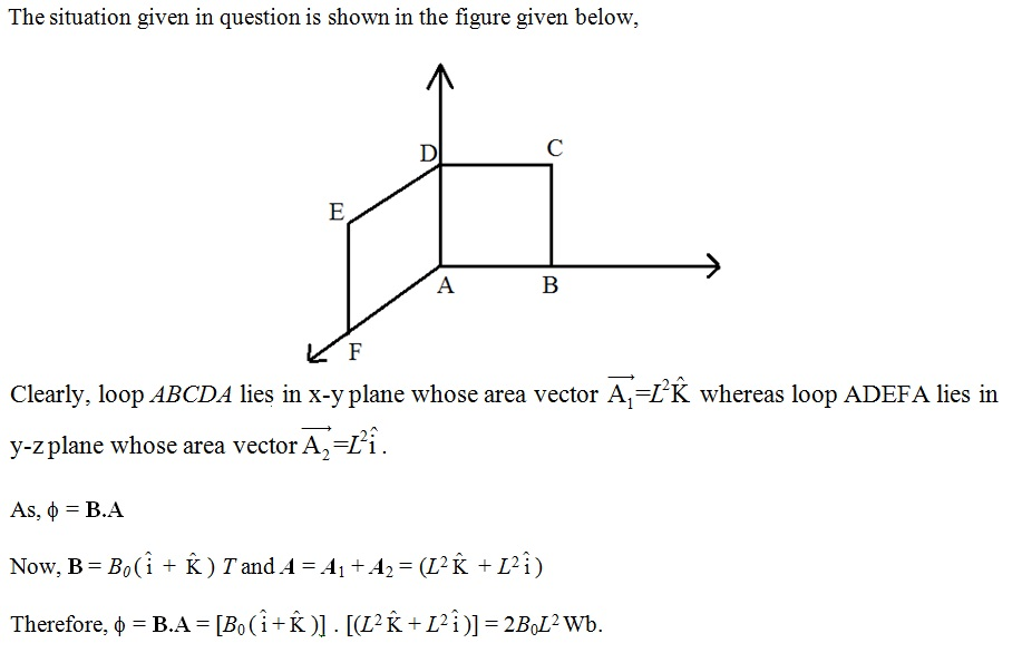NCERT Exemplar Solutions for Class 12 Physics - Chapter 6: Electromagnetic Induction (Solution 6.2)