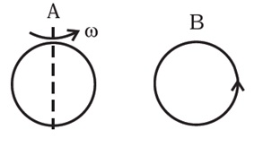 NCERT Exemplar Solutions for Class 12 Physics - Chapter 6: Electromagnetic Induction (Question 6.5 - Diagram)