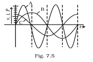 Article as well Pvwatts as well Mesh info together with Ac And Dc Generator Symbol further Section13. on ac current graph