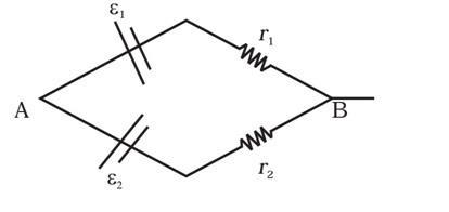 NCERT Exemplar Solutions for CBSE Class 12 Physics - Chapter 3: Figure of question 3.2