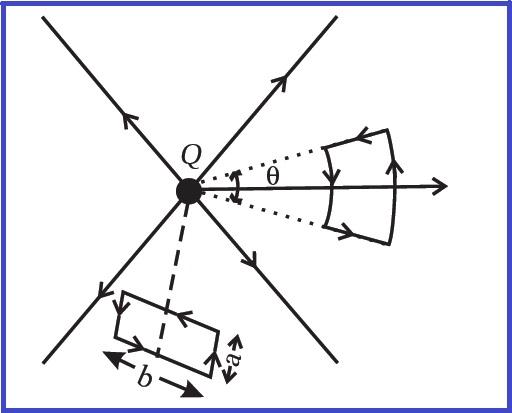 NCERT Exemplar 12th Solution: Chapter 2 - Question 2.18 (Figure)