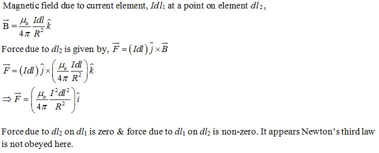 NCERT Exemplar Solutions for CBSE Class 12 Physics ‒ Chapter 4: Moving Charges & Magnetism (Solution 4.20)