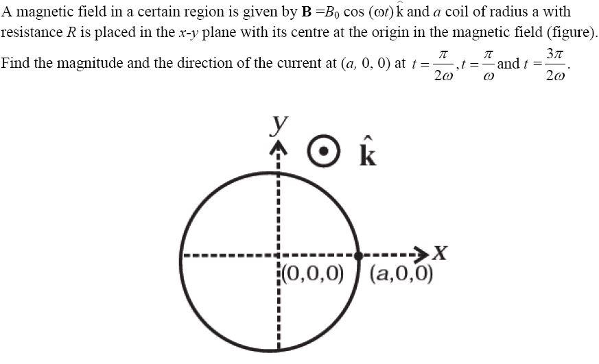 NCERT Exemplar Solutions, CBSE 12th Physics, EMI, Ch 6, SA