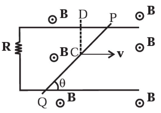 NCERT Exemplar Solutions for Class 12 Physics - Chapter 6: Electromagnetic Induction (Question 6.19)