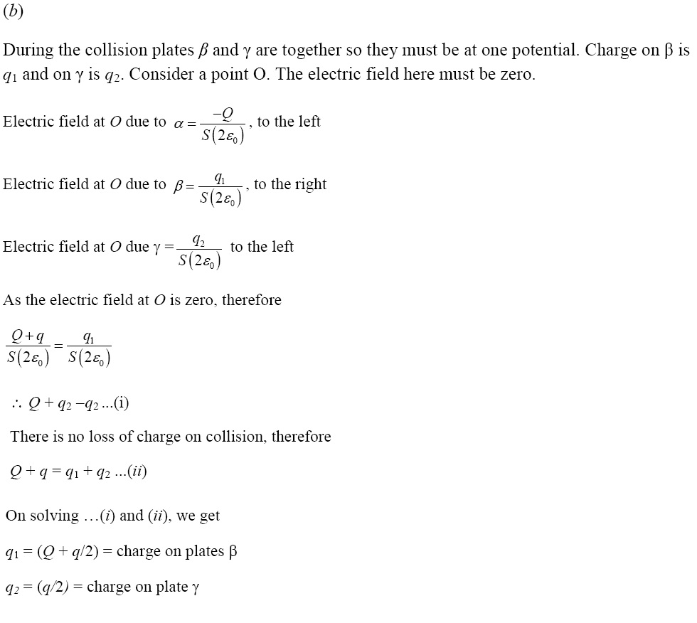 NCERT Exemplar Solutions 12th Physics Chapter 1 Solution 1.28 (b)