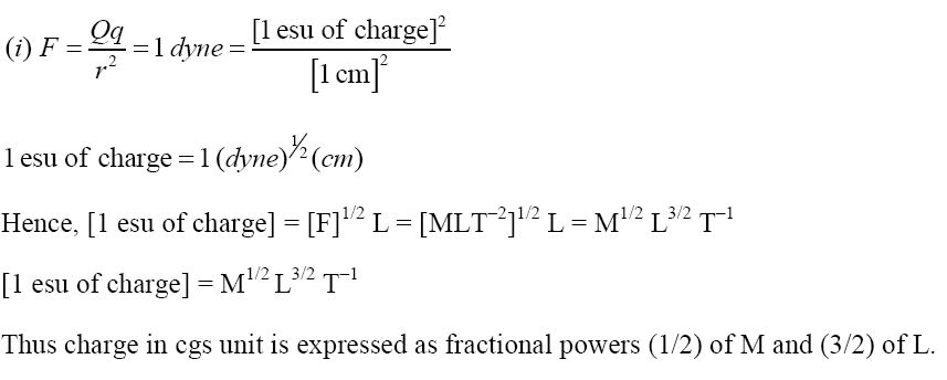 NCERT Exemplar Solutions 12th Physics Chapter 1 Solution 1.29 (i)