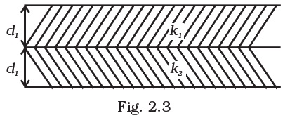NCERT Exemplar Solutions 12th Physics Chapter 2 MCQ I Q 2.6 Figure 2.3