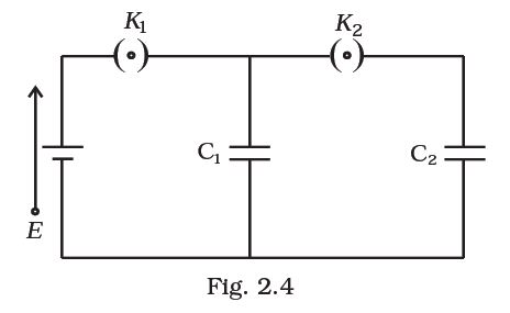 NCERT Exemplar Solution for CBSE Class 12 Physics, Chapter 2: Electrostatic Potential & Capacitance, Question 2.11, Figure - 2.4