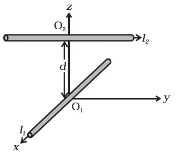 NCERT Exemplar Solutions for CBSE Class 12 Physics: Chapter 4 - Question 4.16, Figure 1
