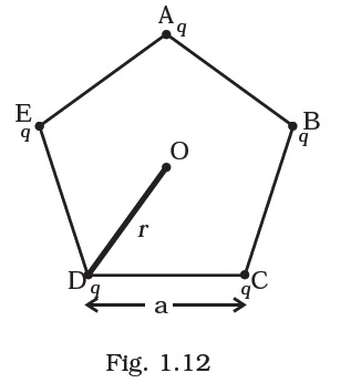 NCERT Exemplar Solutions for CBSE Class 12 Physics, Chapter 1: Electric Charges and Fields, Q. 1.25 Figure 1.12
