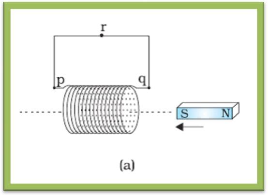 NCERT Textbook Class12th Physics Ch 6 - Q 6 (a)