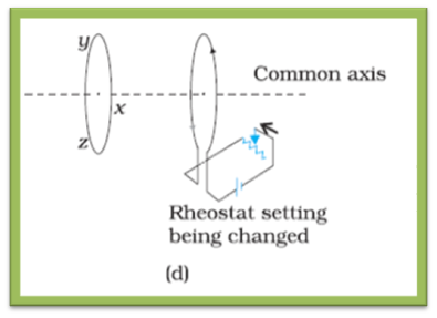 NCERT Textbook Class12th Physics Ch 6 - Q 6 (d)
