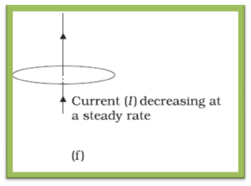 NCERT Textbook Class12th Physics Ch 6 - Q 6 (f)