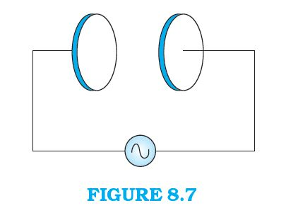 Ncert solutions for cbse12th physic chapter 8 em waves ncert solutions class 12th physics chapter 8 electromagnetc waves question 82 publicscrutiny Gallery