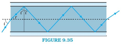 NCERT Solutions for 12th Physics Chapter-9: Ray Optics and Optical Instruments Q 9