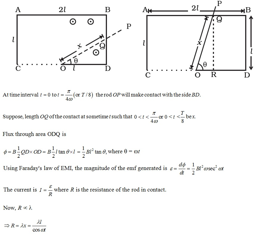 NCERT Exemplar Solutions for Class 12 Physics - Chapter 6: Electromagnetic Induction - Solution 24