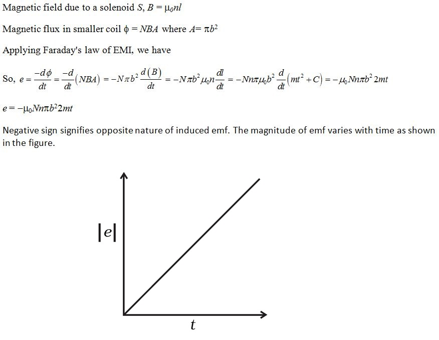 NCERT Exemplar Solutions for Class 12 Physics - Chapter 6: Electromagnetic Induction - Solution 32