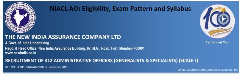 NIACL AO Eligibility, Exam Pattern and Syllabus