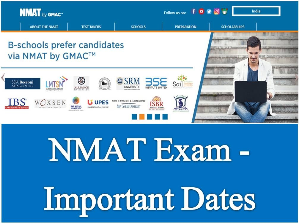 NMAT Important Dates and Exam Schedule