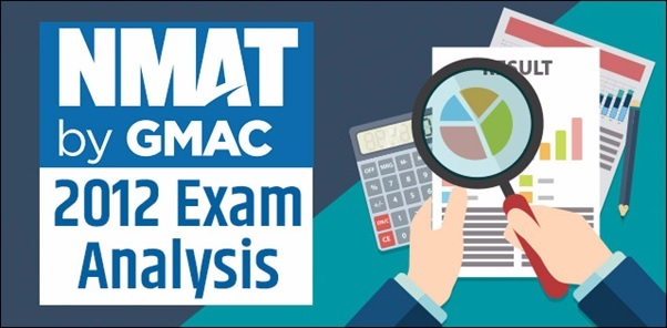 NMAT by GMAC 2012 Exam Analysis