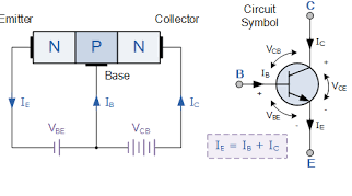 What is NPN transistor