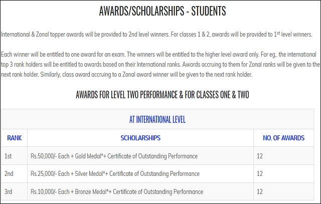 NSO Level 1 awards at international level