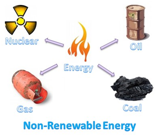 non renewable energy resources
