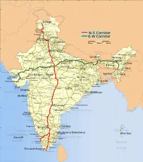North-South_East-West_Corridors